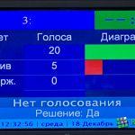 Беспартийный депутат областной Думы назвал безответственным голосование «против» бюджета