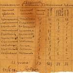 Архив раскрывает тайны. Мирные жители на линии фронта