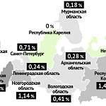 Эксперты привели данные по летальности коронавируса в Новгородской области